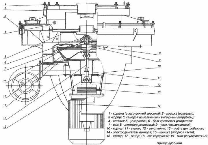 Конструкция центробежной дробилки