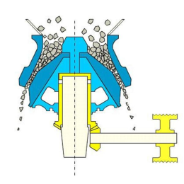Принцип действия конусной дробилки