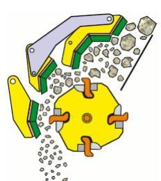 Принцип действия роторной дробилки